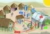 solar power villages